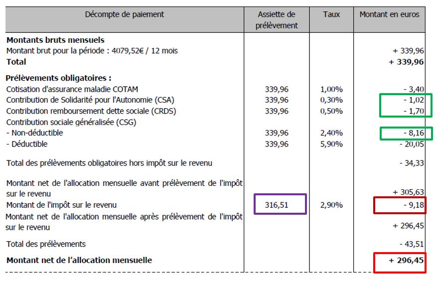 comment-est-calcule-le-montant-net-paye.PNG